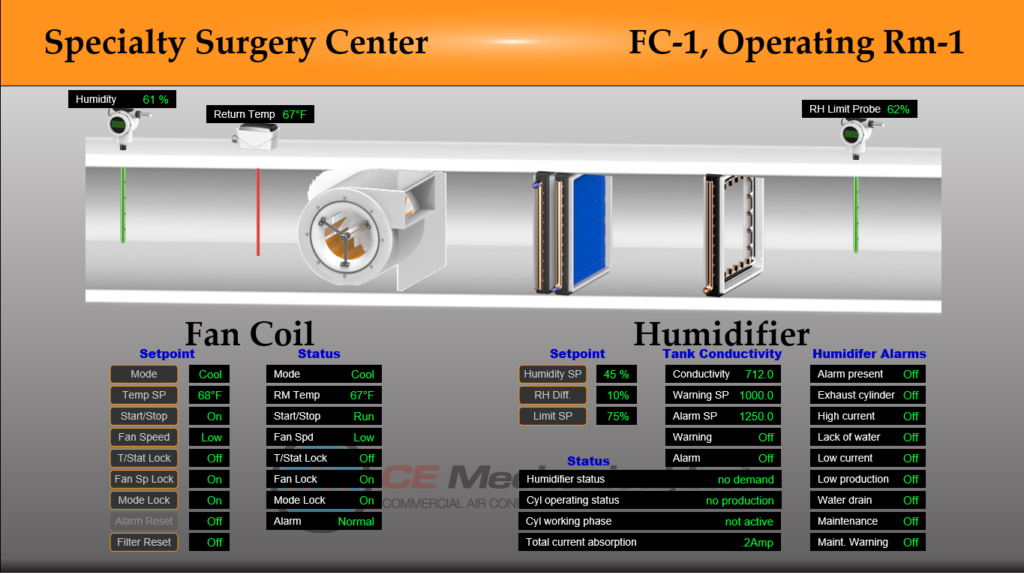 HVAC for Surgical center